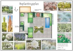 Voorbeeldbeplantringsplan 1
